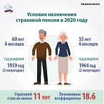 Пенсионный Фонд информирует: что нужно для назначения пенсии в 2020 году?